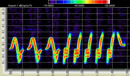 Mac the Scope Spectrogram